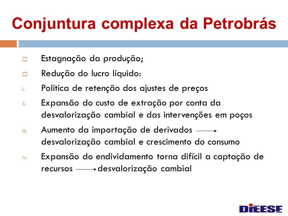 Conjuntura complexa da Petrobrás
