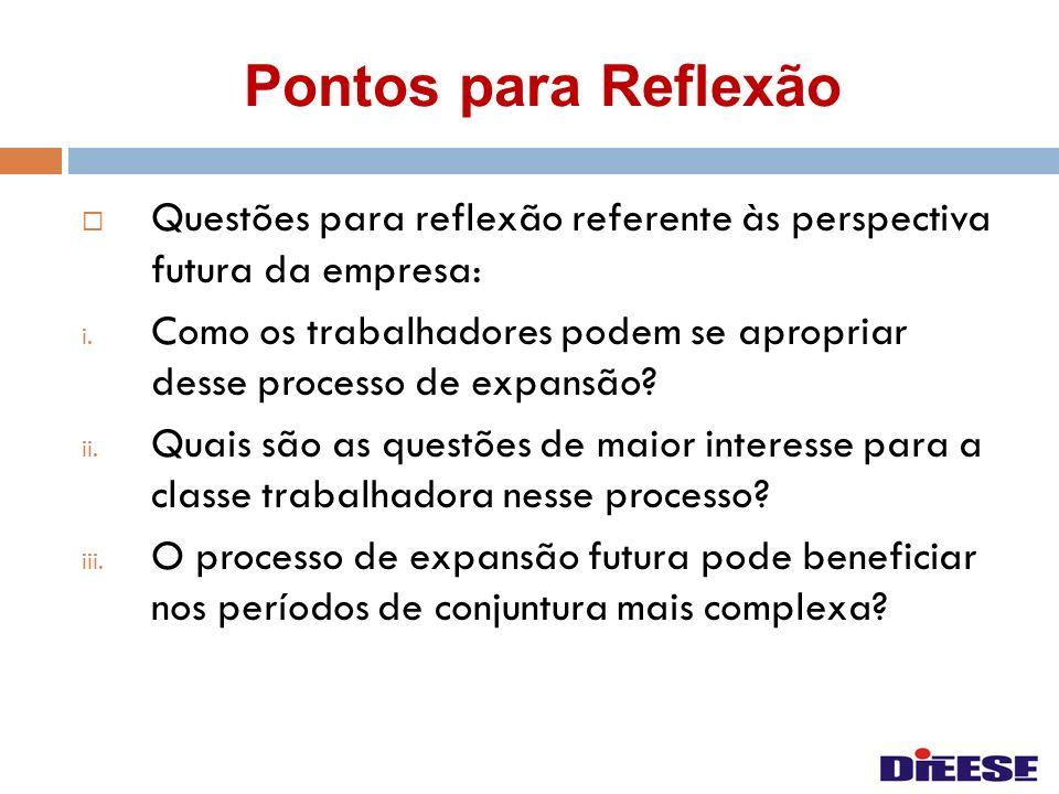 Pontos para ReflexãoQuestões para reflexão referente às perspectiva futura da empresa: