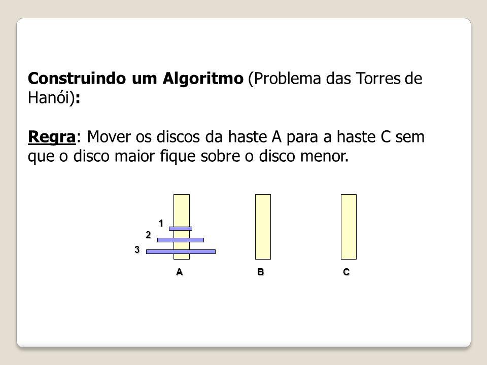 Construindo um Algoritmo (Problema das Torres de Hanói):