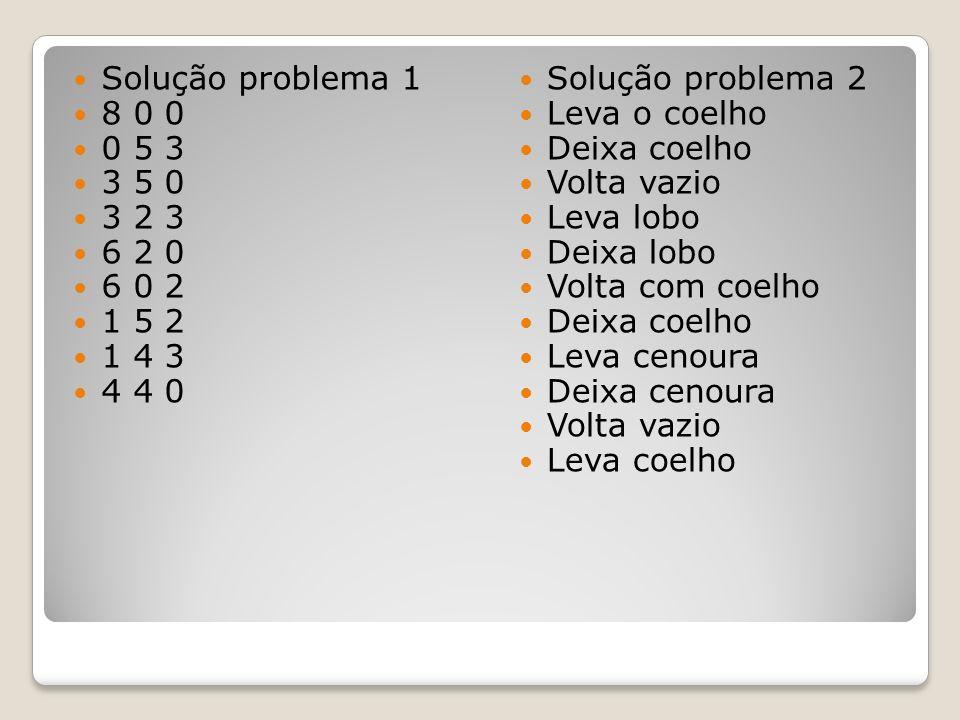 Solução problema 1 8 0 0. 0 5 3. 3 5 0. 3 2 3. 6 2 0. 6 0 2. 1 5 2. 1 4 3. 4 4 0. Solução problema 2.
