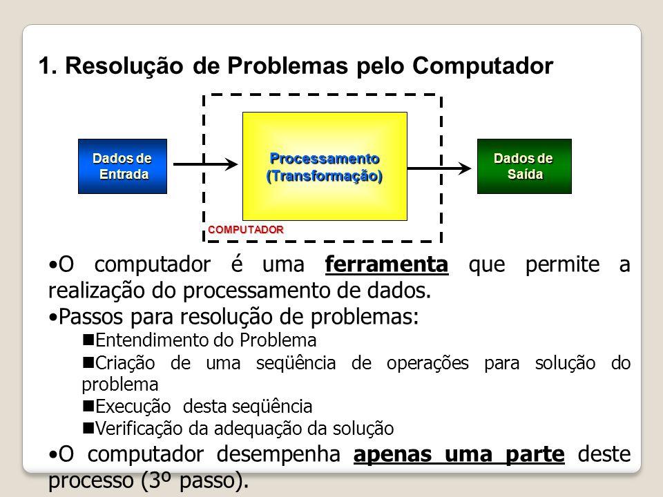 1. Resolução de Problemas pelo Computador