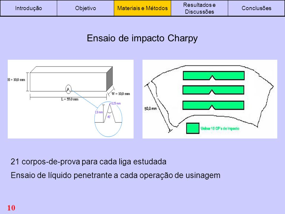 Ensaio de impacto Charpy