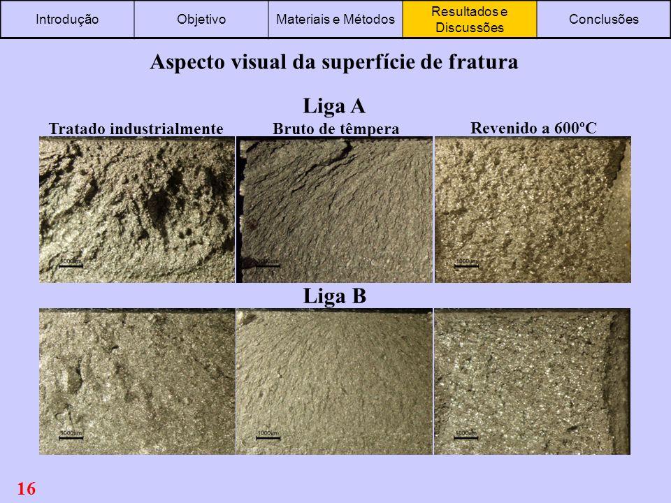 Aspecto visual da superfície de fratura