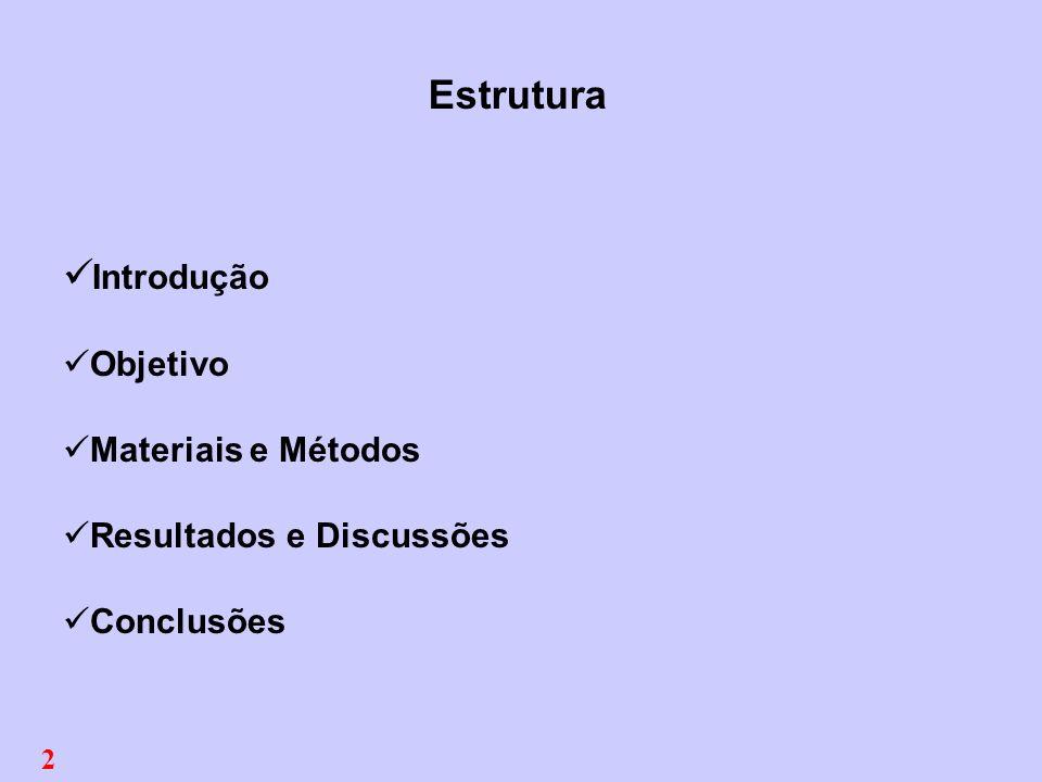 Estrutura Introdução Objetivo Materiais e Métodos