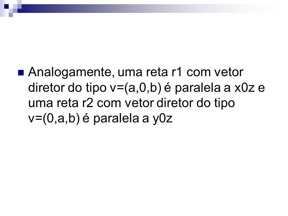 Analogamente, uma reta r1 com vetor diretor do tipo v=(a,0,b) é paralela a x0z e uma reta r2 com vetor diretor do tipo v=(0,a,b) é paralela a y0z
