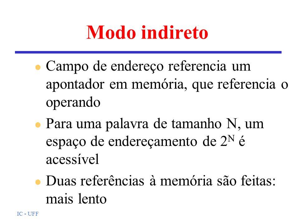Modo indiretoCampo de endereço referencia um apontador em memória, que referencia o operando.