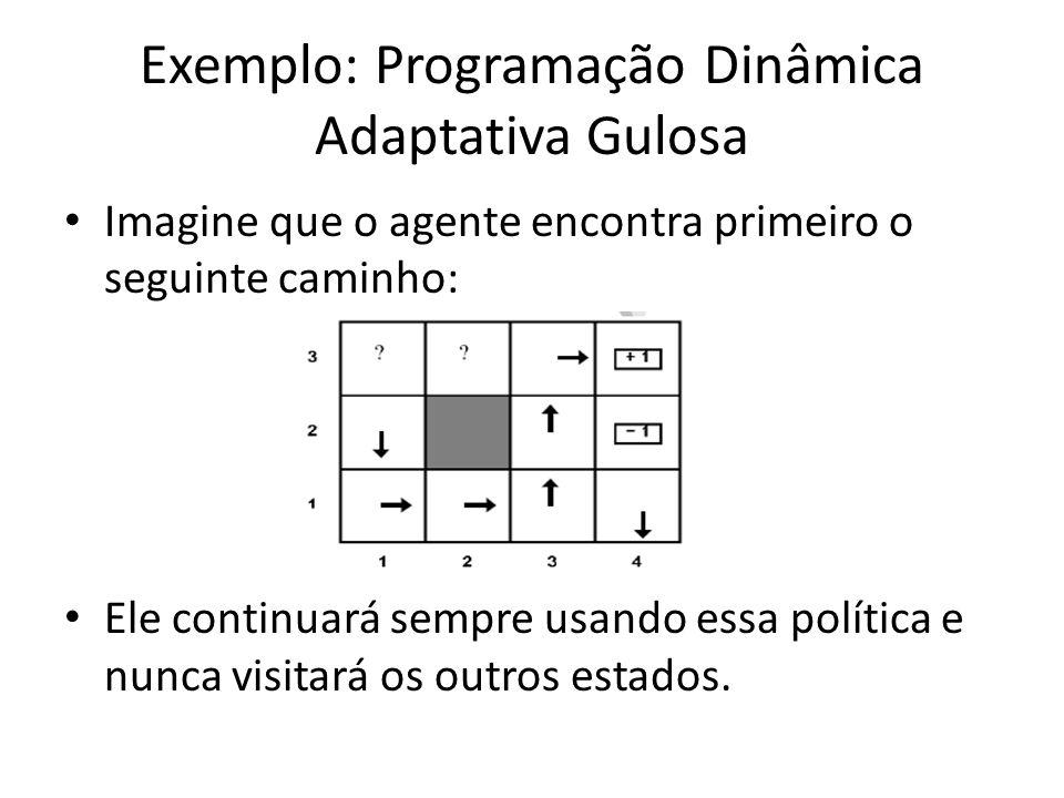 Exemplo: Programação Dinâmica Adaptativa Gulosa
