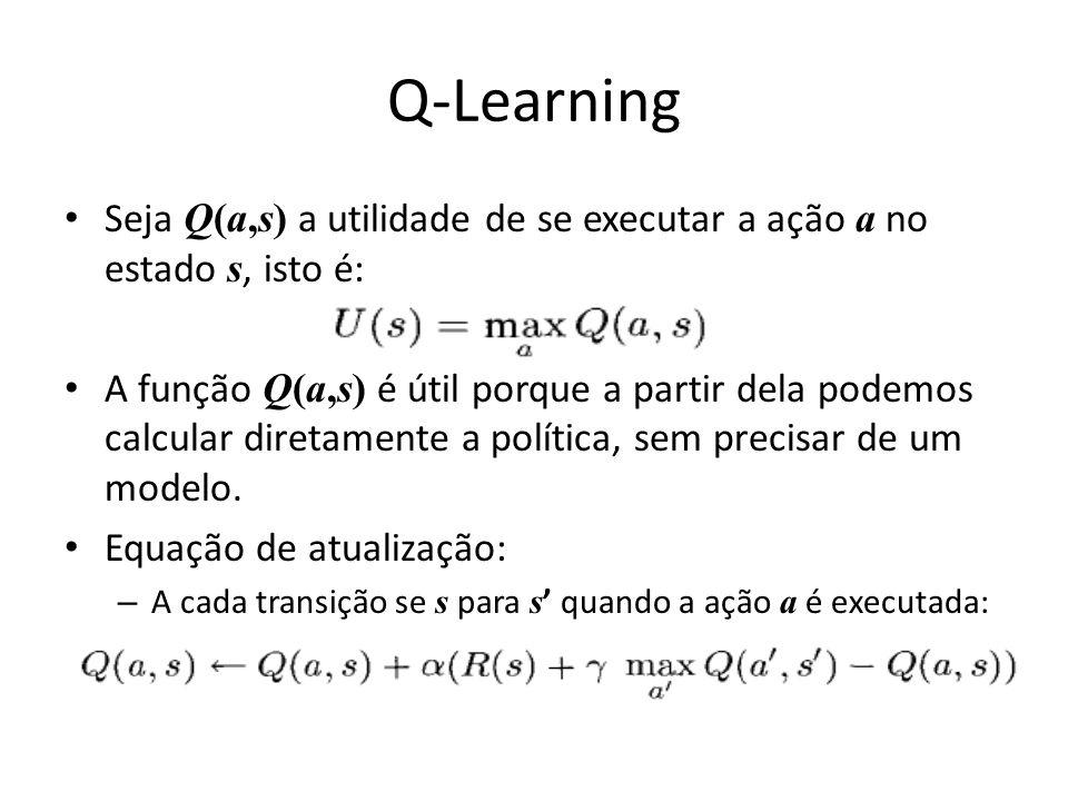 Q-Learning Seja Q(a,s) a utilidade de se executar a ação a no estado s, isto é: