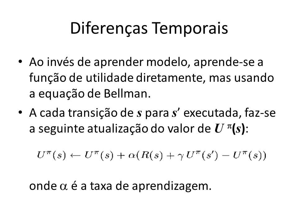 Diferenças TemporaisAo invés de aprender modelo, aprende-se a função de utilidade diretamente, mas usando a equação de Bellman.