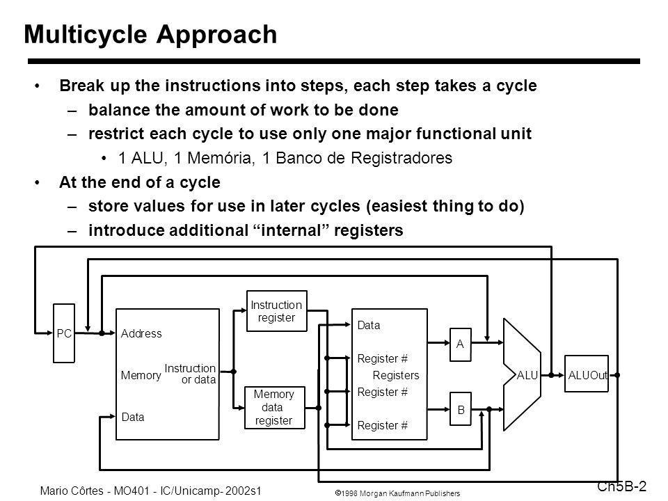 Multicycle Approach Break up the instructions into steps, each step takes a cycle. balance the amount of work to be done.