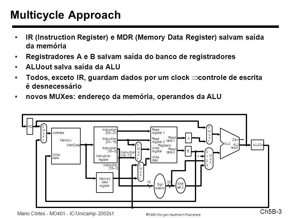 Multicycle Approach IR (Instruction Register) e MDR (Memory Data Register) salvam saída da memória.