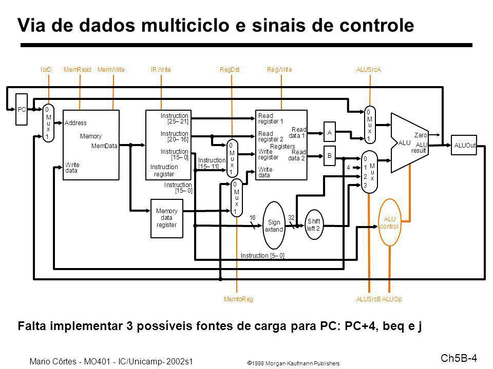 Via de dados multiciclo e sinais de controle