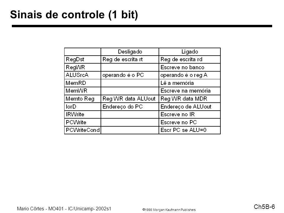 Sinais de controle (1 bit)