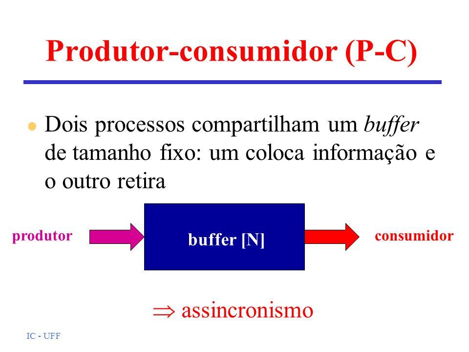 Produtor-consumidor (P-C)