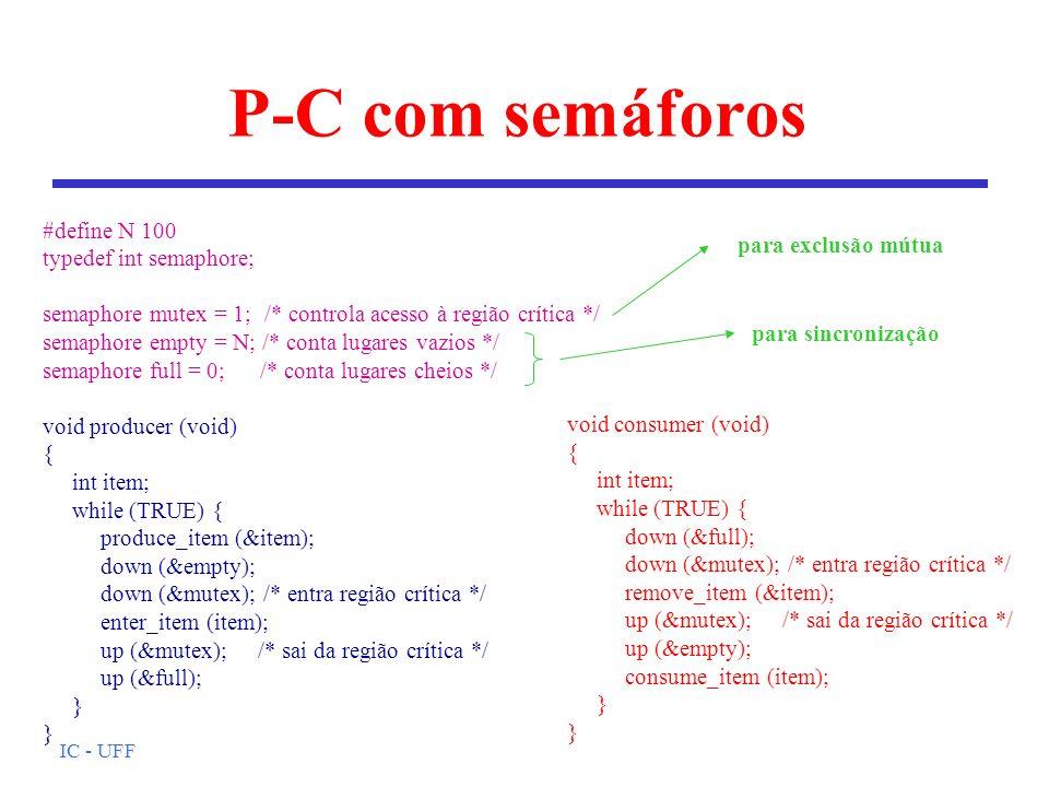 P-C com semáforos #define N 100 typedef int semaphore;