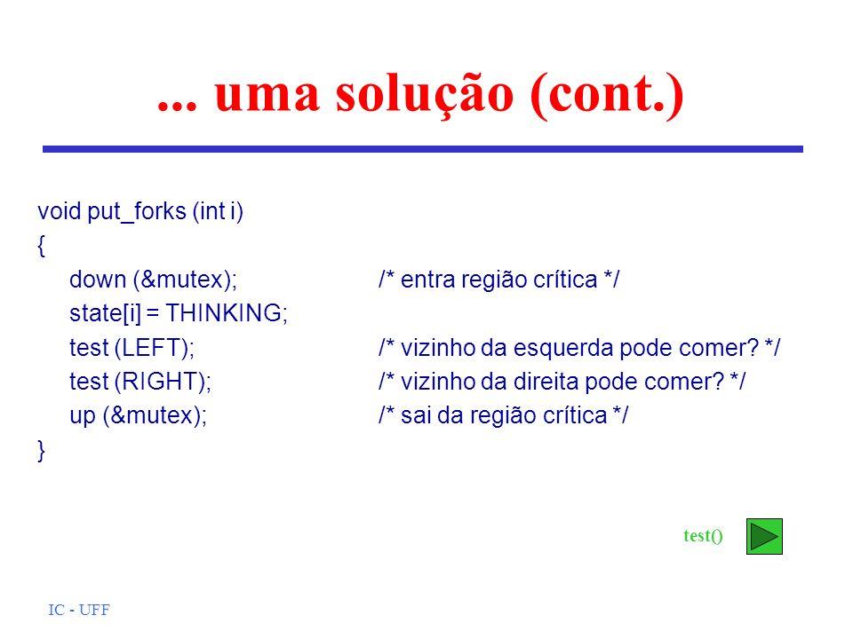 ... uma solução (cont.) void put_forks (int i) {