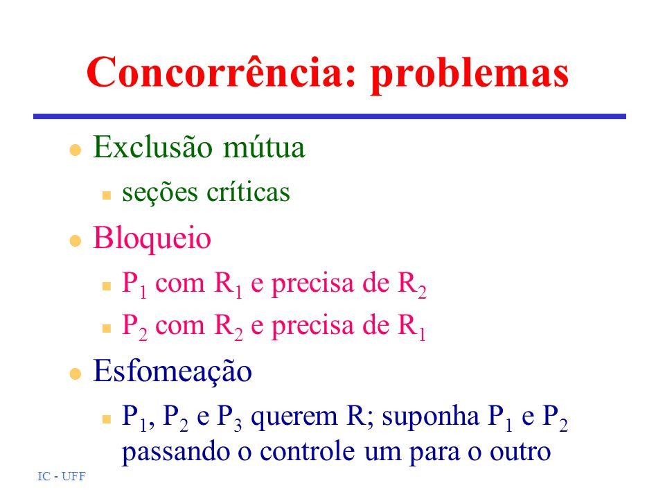 Concorrência: problemas