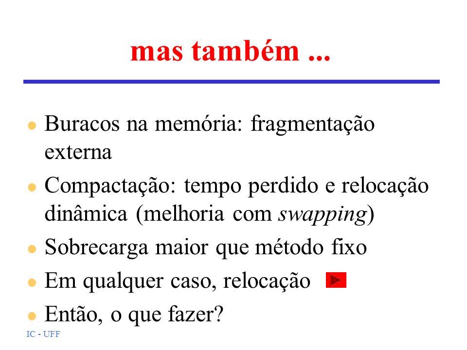 mas também ... Buracos na memória: fragmentação externa