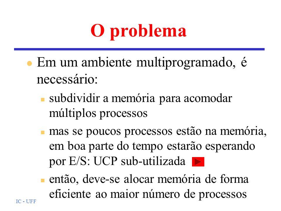 O problema Em um ambiente multiprogramado, é necessário: