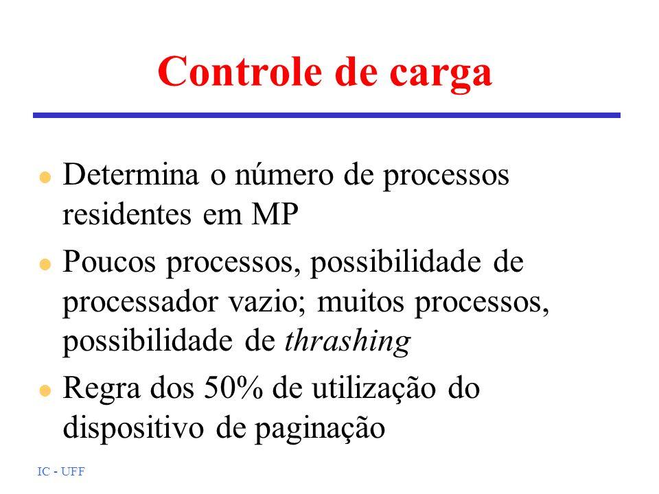 Controle de carga Determina o número de processos residentes em MP