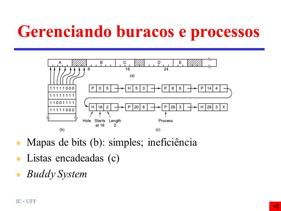 Gerenciando buracos e processos