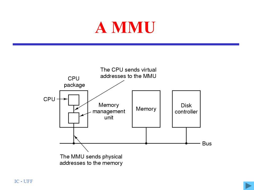 A MMU IC - UFF