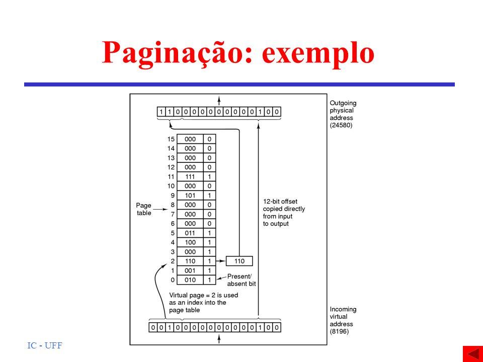 Paginação: exemplo IC - UFF