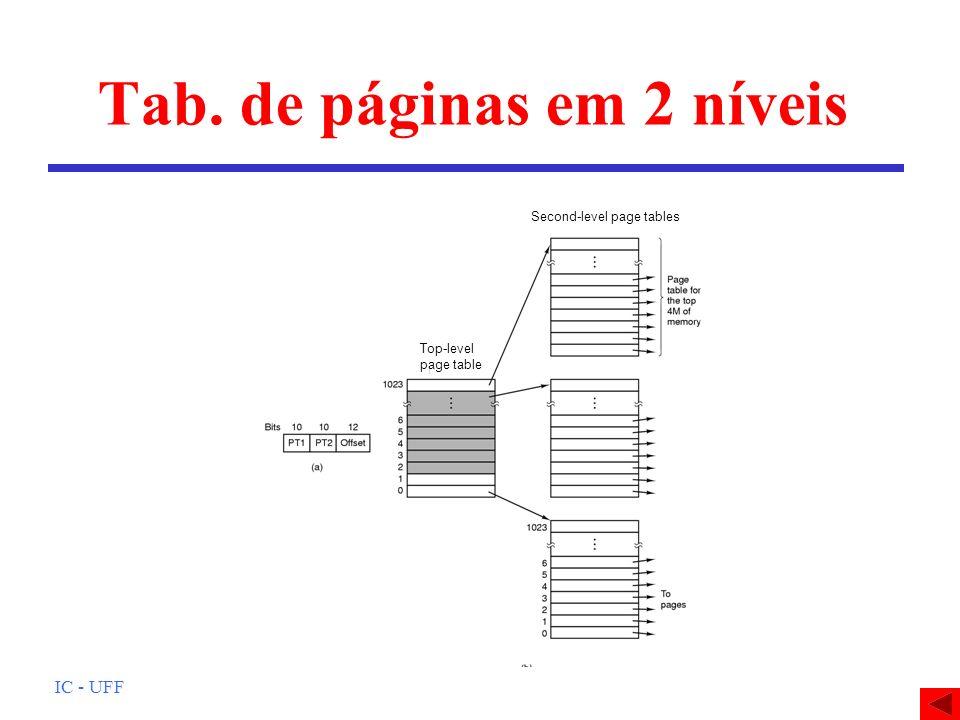 Tab. de páginas em 2 níveis