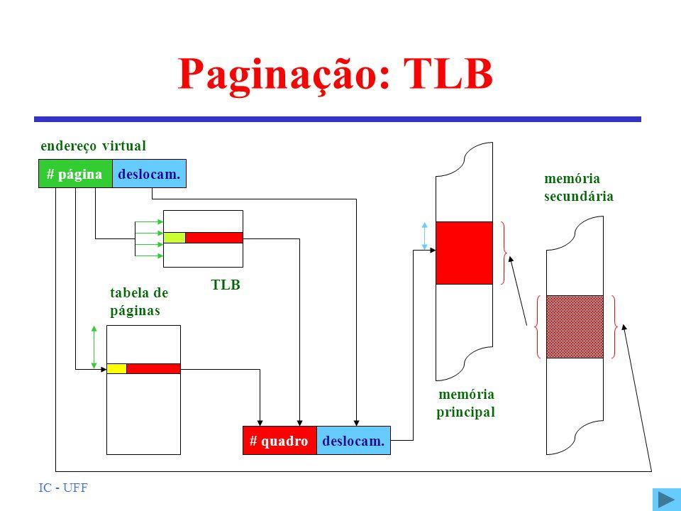 Paginação: TLB endereço virtual # página deslocam. memória secundária