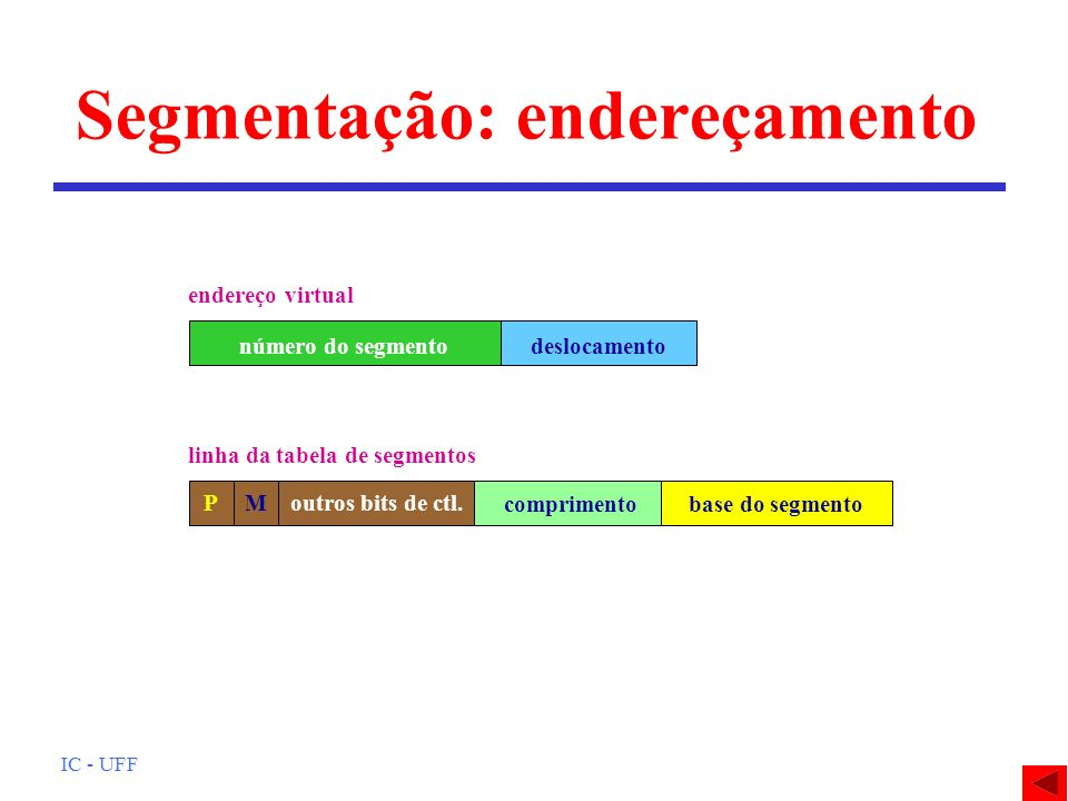 Segmentação: endereçamento