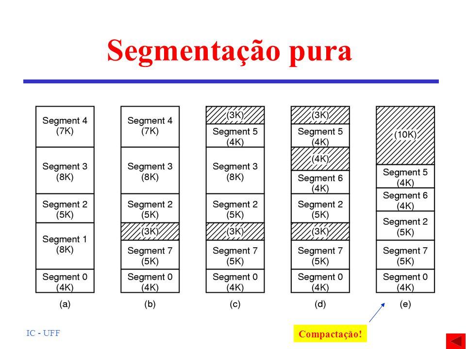 Segmentação pura IC - UFF Compactação!