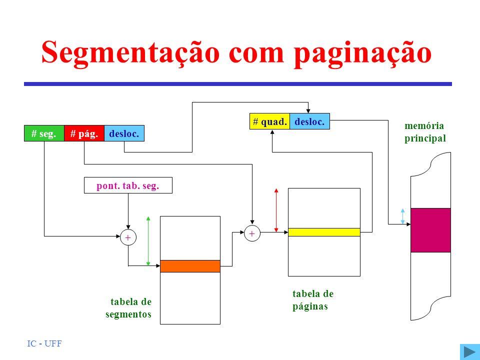 Segmentação com paginação