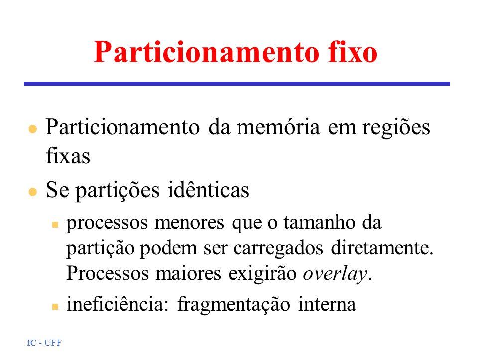 Particionamento fixo Particionamento da memória em regiões fixas