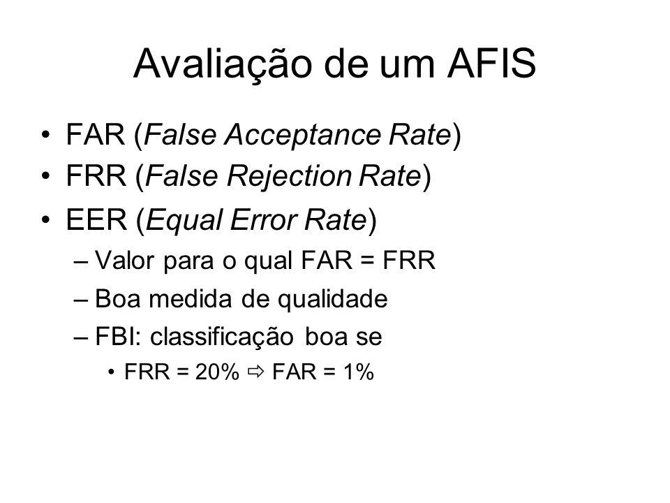 Avaliação de um AFIS FAR (False Acceptance Rate)
