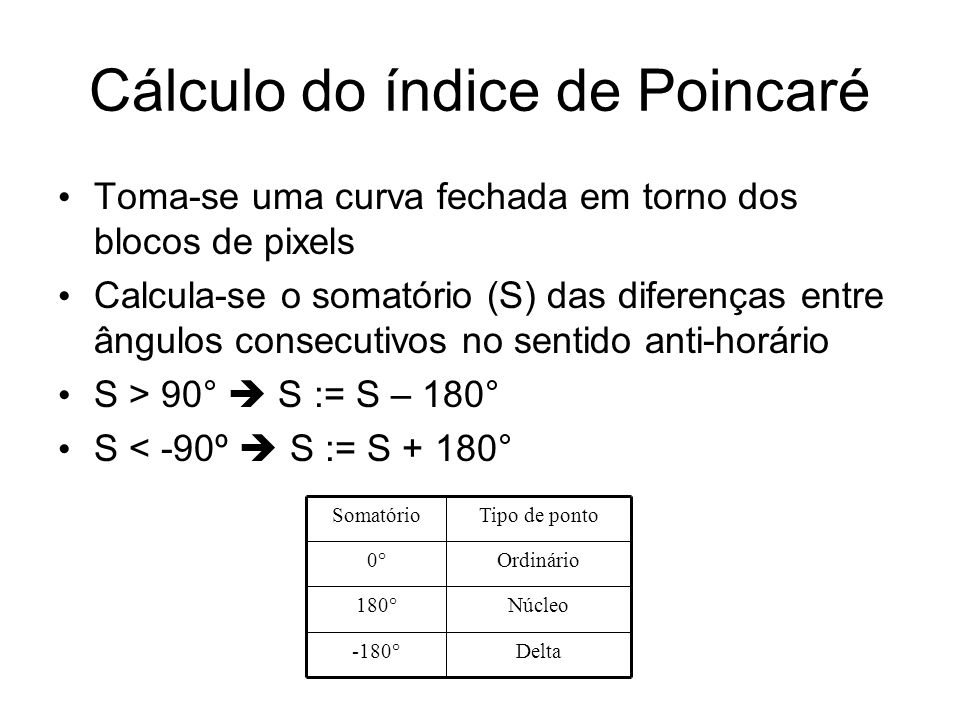 Cálculo do índice de Poincaré