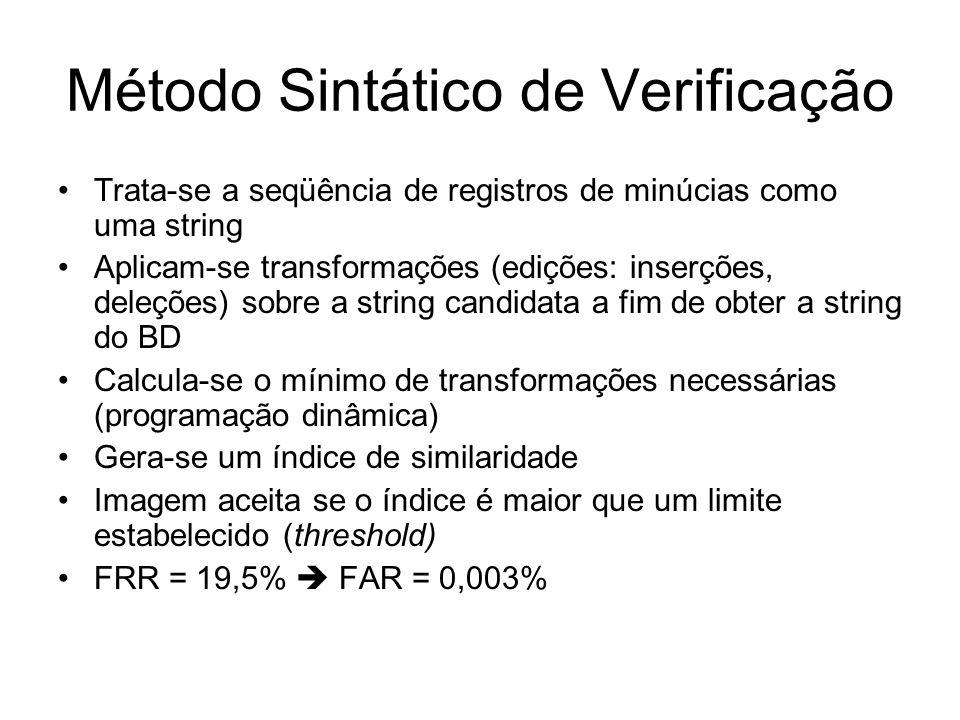 Método Sintático de Verificação