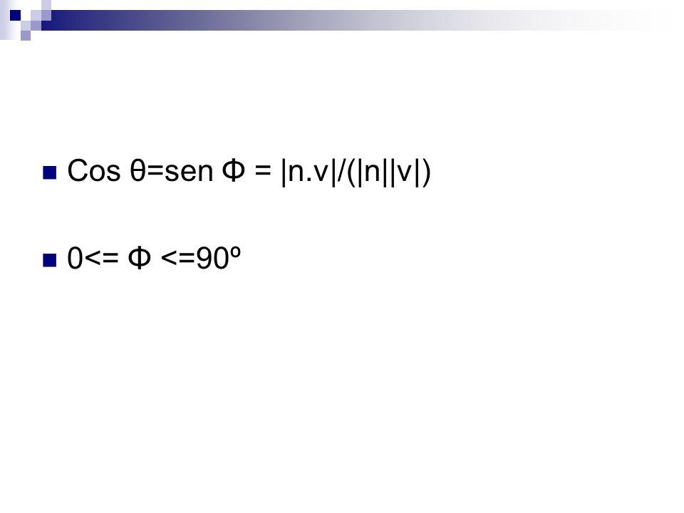 Cos θ=sen Φ = |n.v|/(|n||v|)