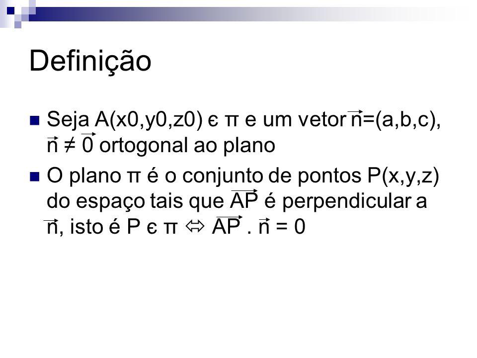 Definição Seja A(x0,y0,z0) є π e um vetor n=(a,b,c), n ≠ 0 ortogonal ao plano.