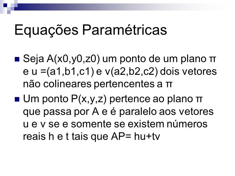 Equações Paramétricas