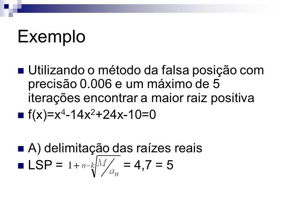 Exemplo Utilizando o método da falsa posição com precisão 0.006 e um máximo de 5 iterações encontrar a maior raiz positiva.
