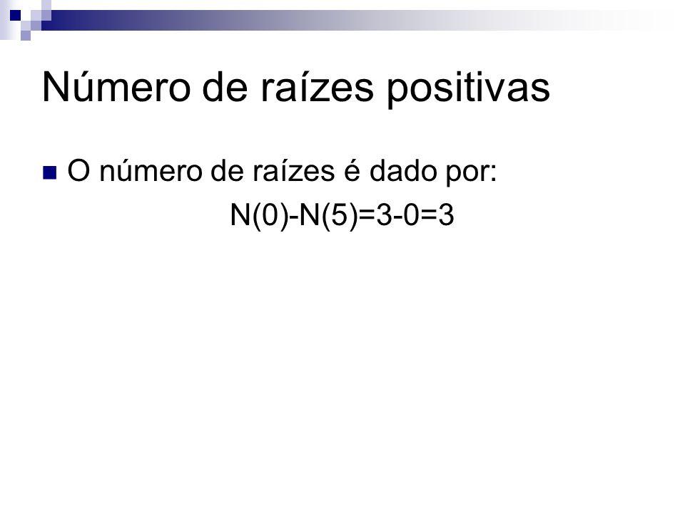Número de raízes positivas