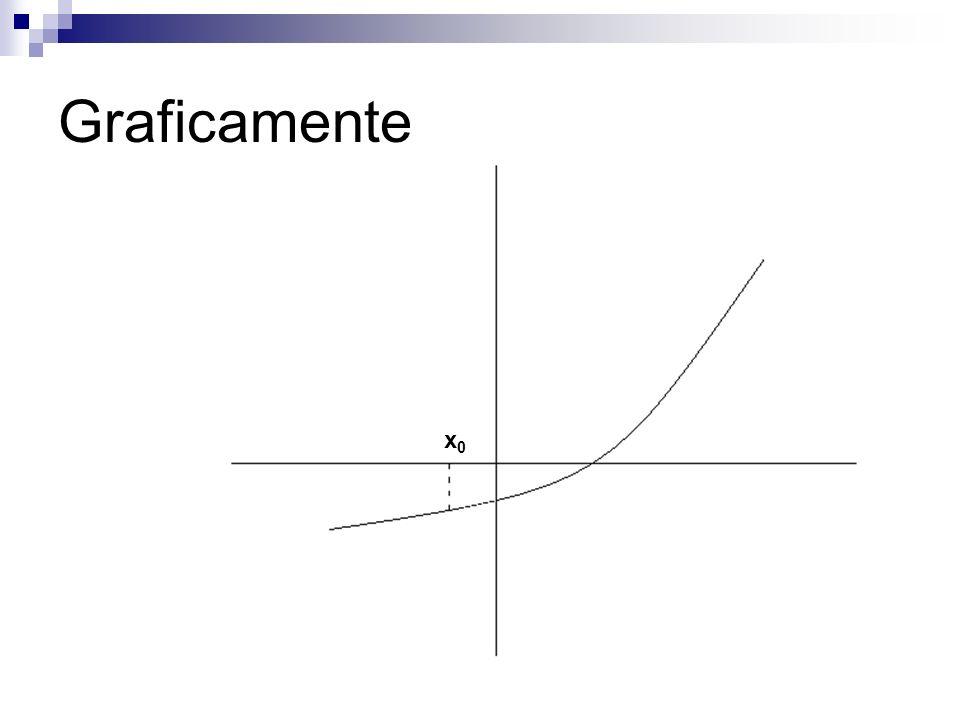 Graficamente x0 x0 x1