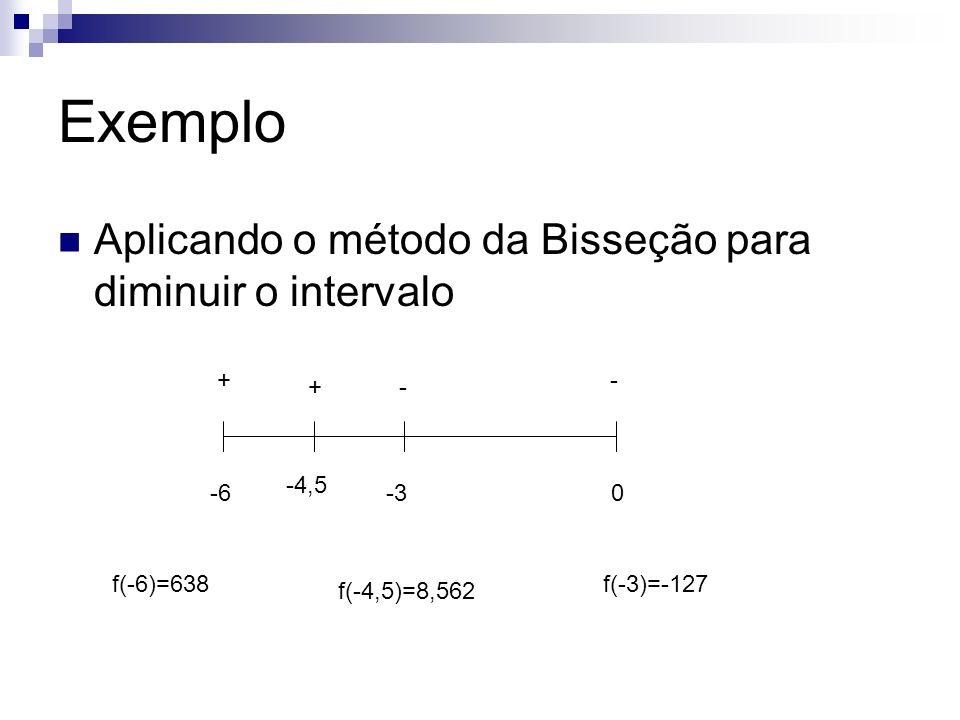 Exemplo Aplicando o método da Bisseção para diminuir o intervalo + - +