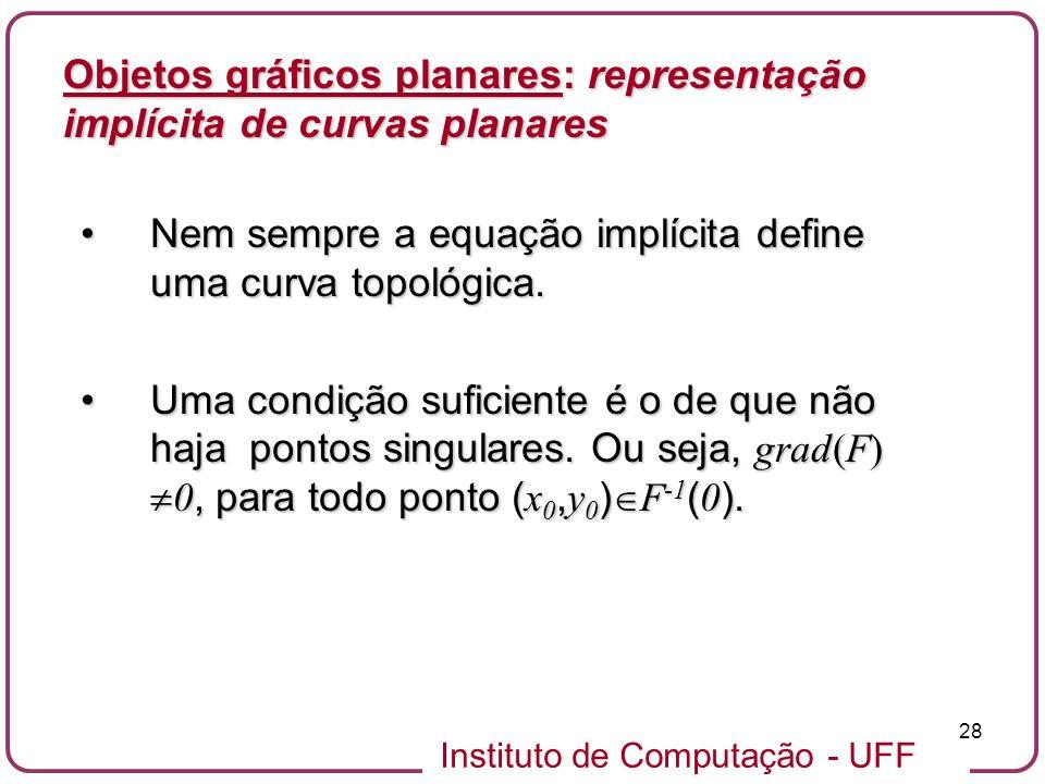 Objetos gráficos planares: representação implícita de curvas planares