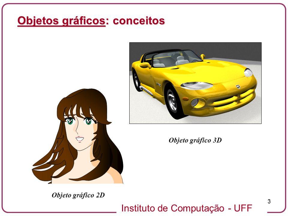 Objetos gráficos: conceitos