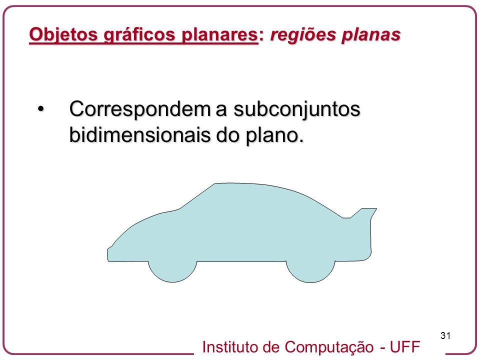 Correspondem a subconjuntos bidimensionais do plano.