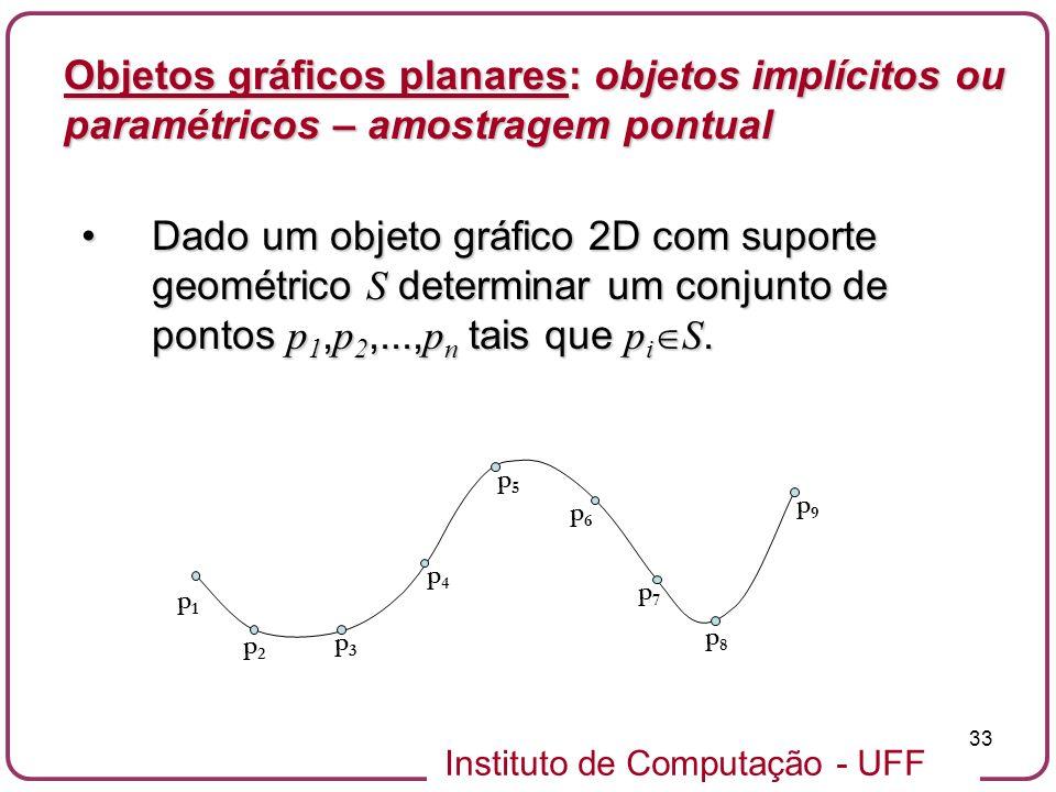 Objetos gráficos planares: objetos implícitos ou paramétricos – amostragem pontual