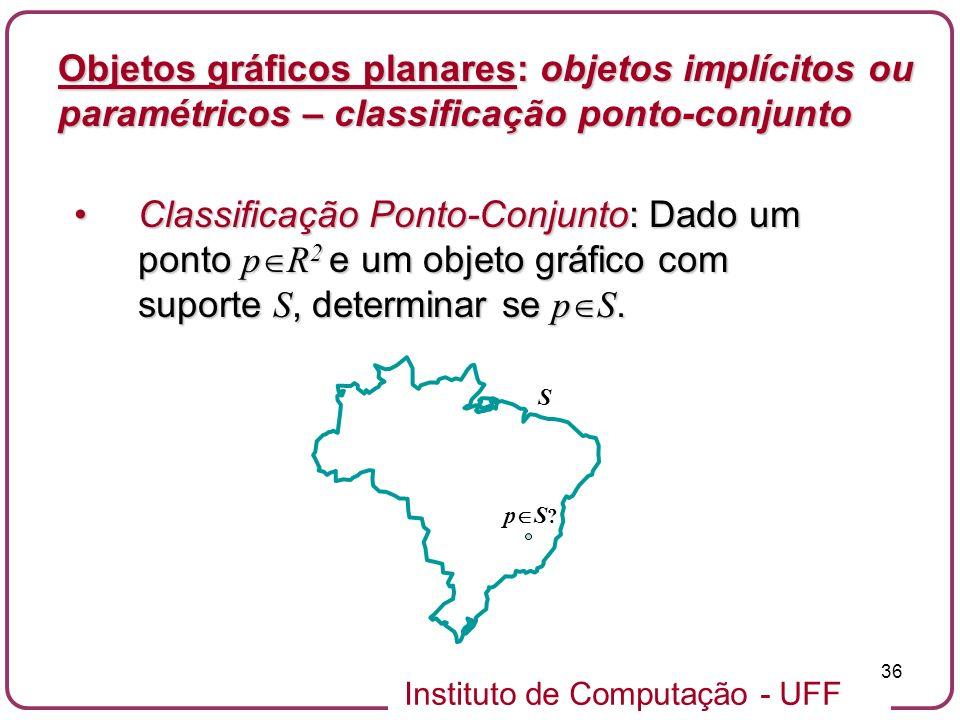 Objetos gráficos planares: objetos implícitos ou paramétricos – classificação ponto-conjunto