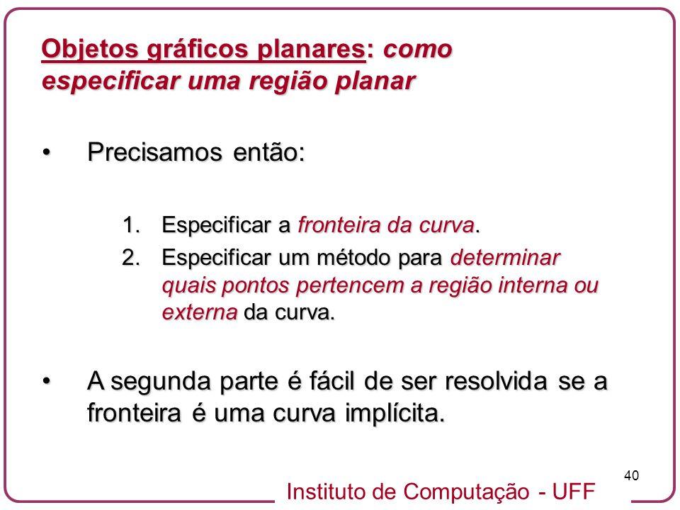 Objetos gráficos planares: como especificar uma região planar