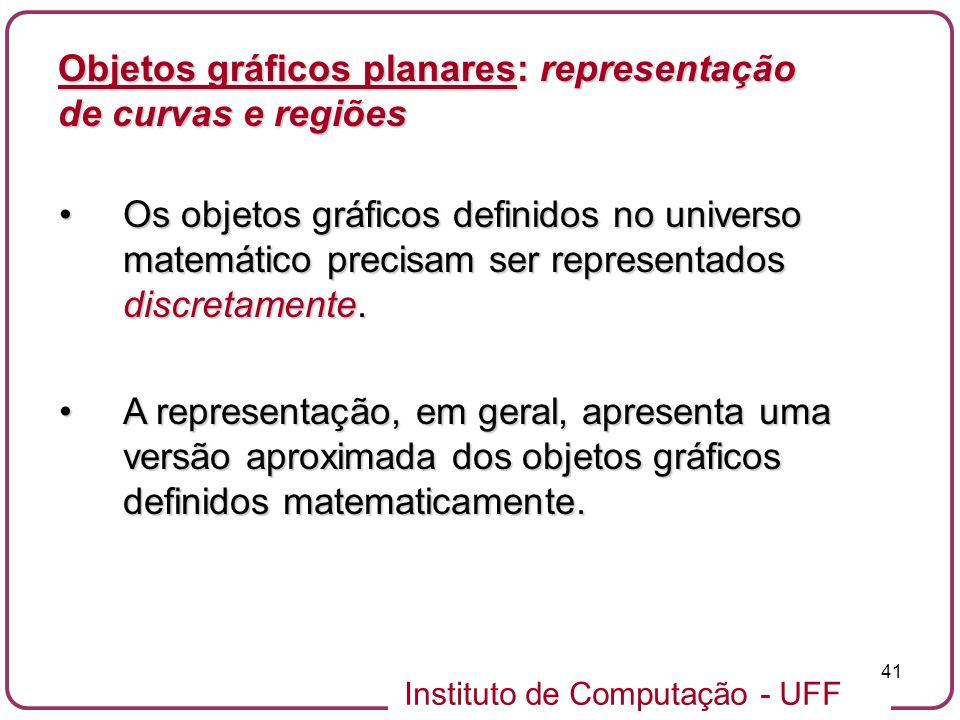 Objetos gráficos planares: representação de curvas e regiões